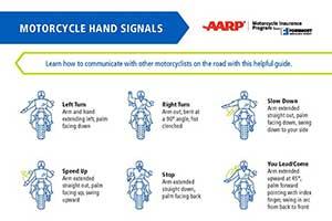 Visual and explaination of motorcycle hand signals used to communicate with other drivers
